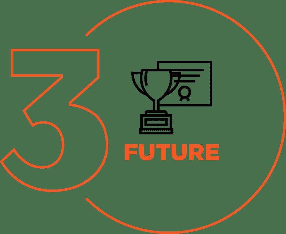 3-future